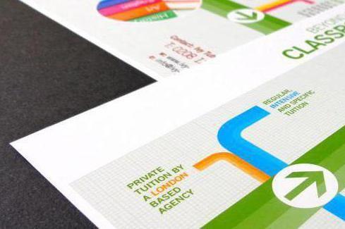 Фото - Що визначає успіх листівок? Розміри флаєрів, дизайн, відстеження